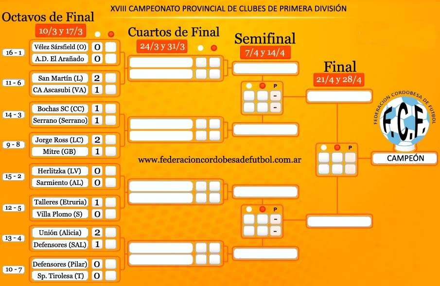 Partidos de Ida del Torneo provincial de Fútbol