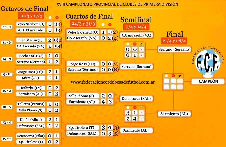 Serrano y Sarmiento de Alejo Ledesma a la Final