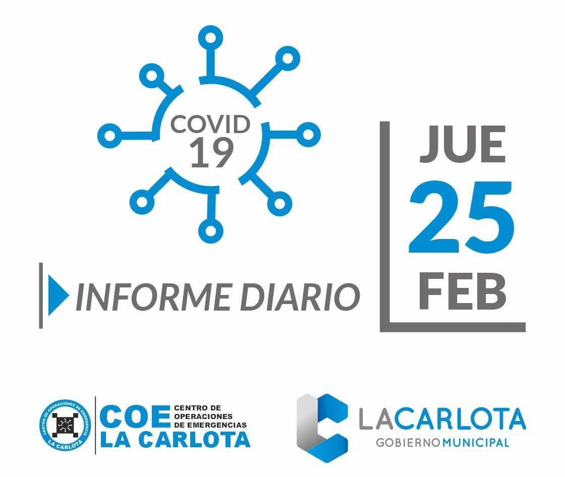 Coronavirus: Situación epidemiológica
