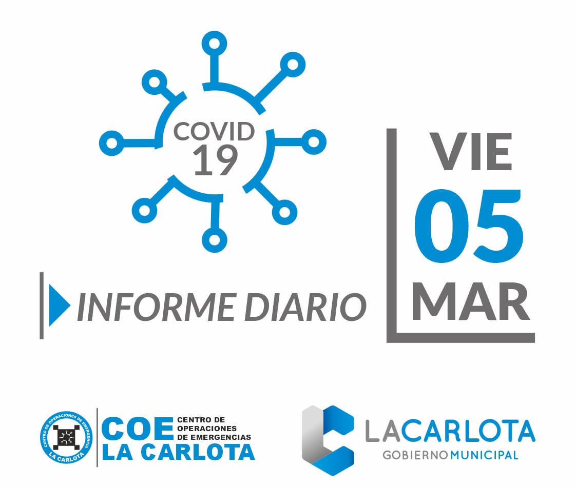 Covid-19: Cuatro nuevos contagiados en La Carlota