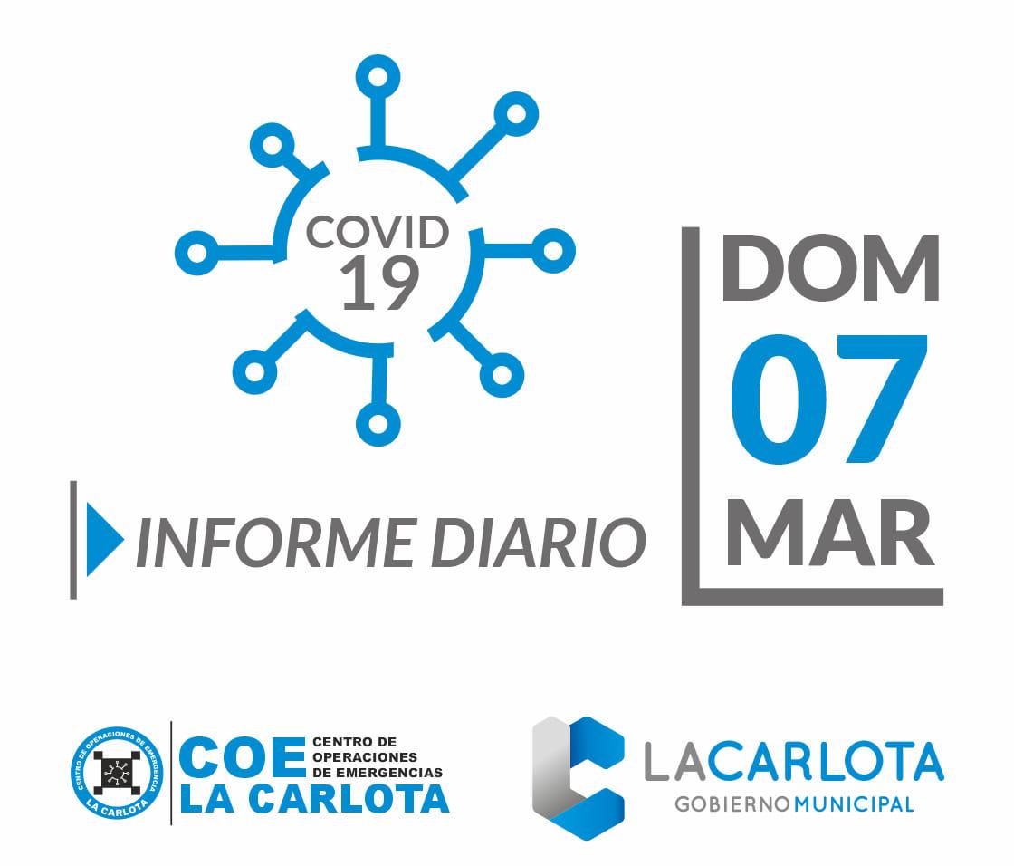 Covid-19: Situación epidemiológica en La Carlota, Córdoba y Argentina