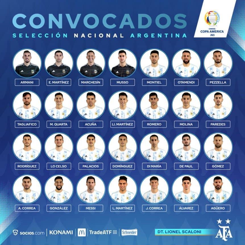 ¡Estamos listos!: Argentina oficializó la lista de convocados para la Copa América
